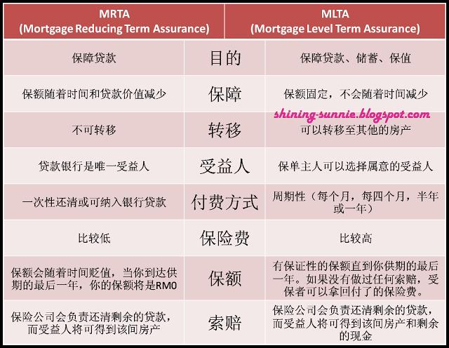 Sunnie MRTA vs MLTA