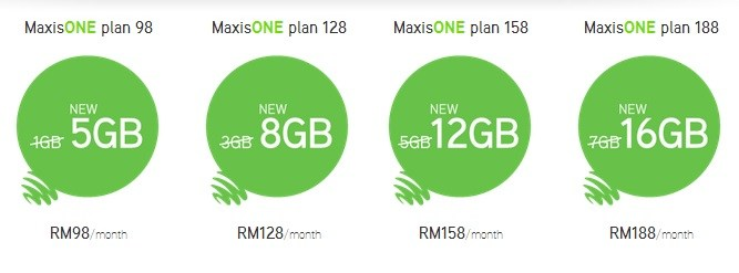 Maxis-OnePlan-to-West-Malaysian