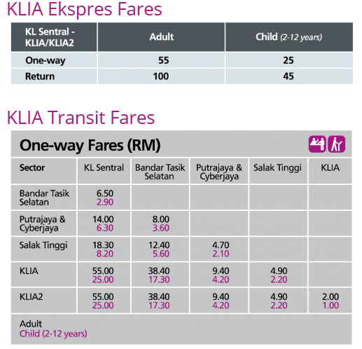 how to go to klia2 from kl sentral